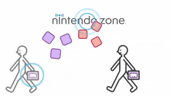 nintendo-zone-portugal-fnac-pn-n