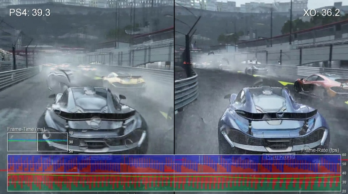 project-cars-ps4-xbox-one-framerate-digital-foundry-pn