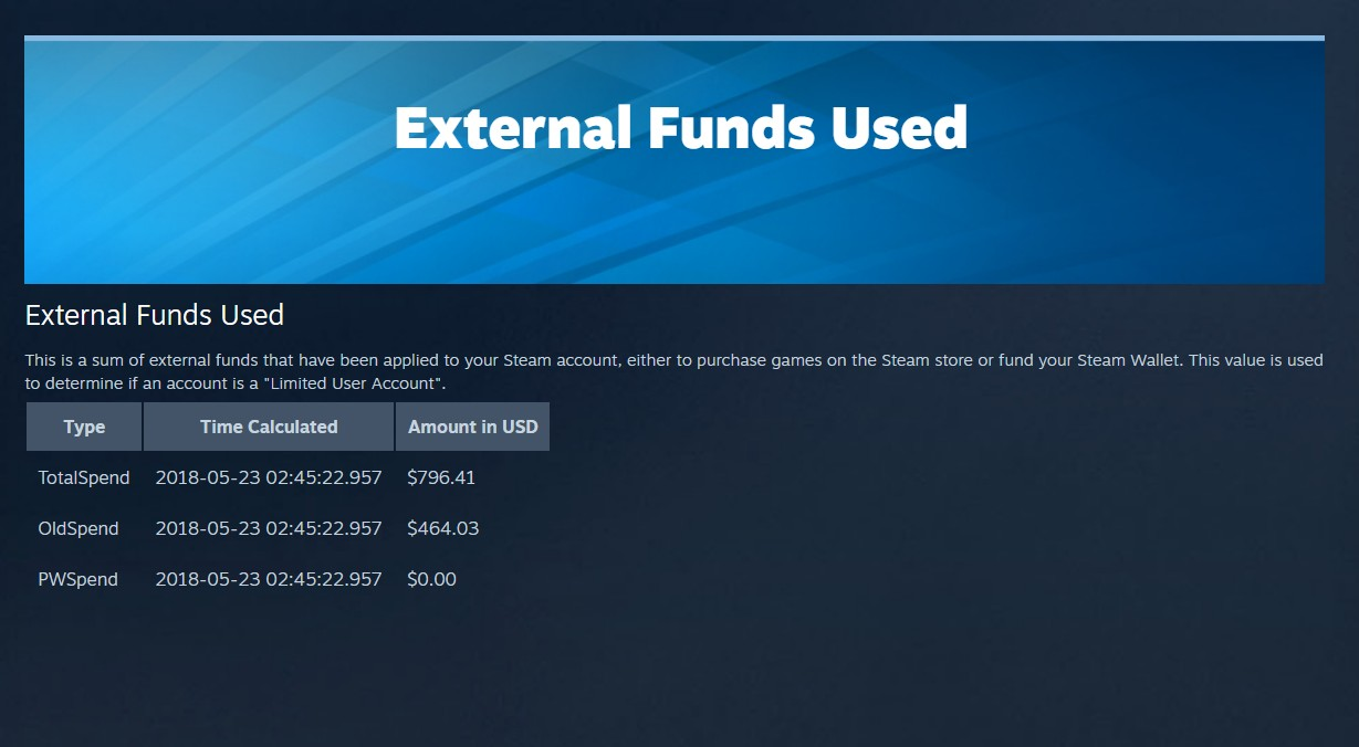 Steam Agora Mostra Quanto Gastaram No Total Prximonvel Wallet 05
